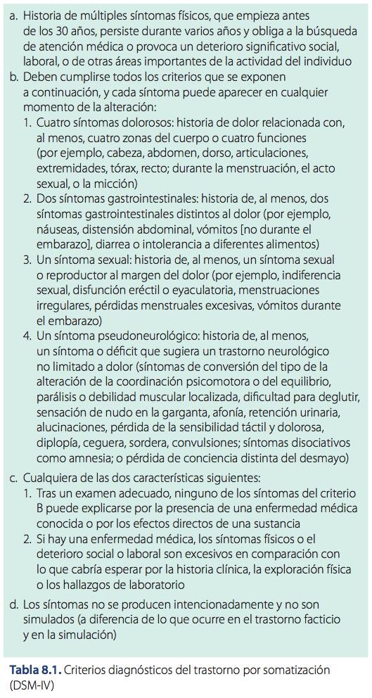 medicina-interna-tabla8_1