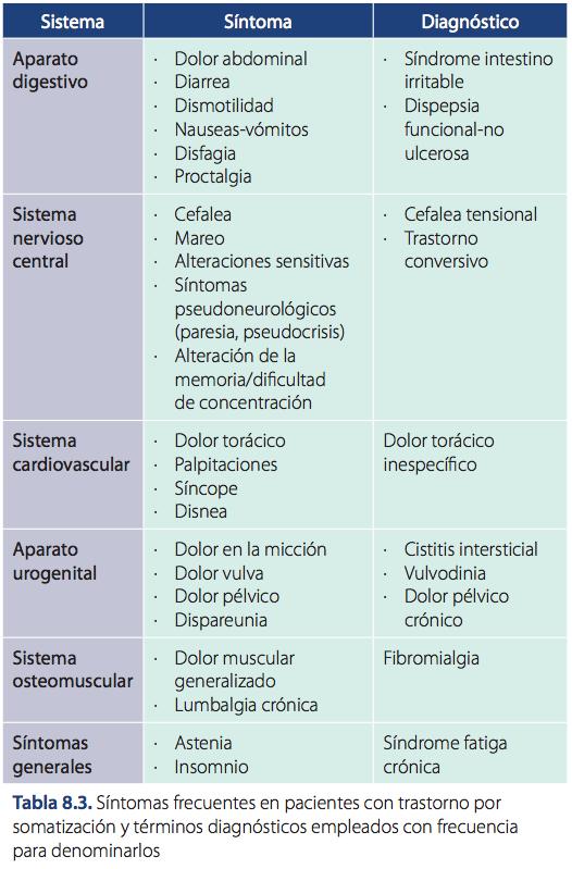 medicina-interna-tabla8_3